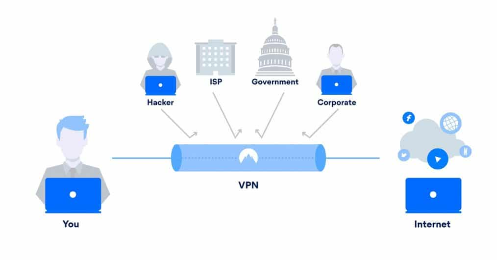 Best Free Unlimited VPN Applications for Android